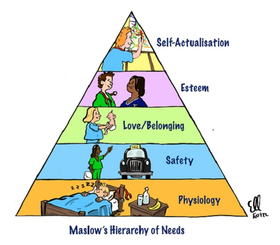 Maslow_hierarchy_needs_page_content_2_Sep_2018